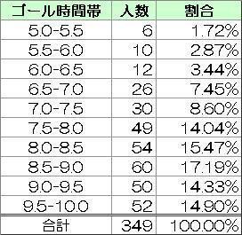 道志村分析